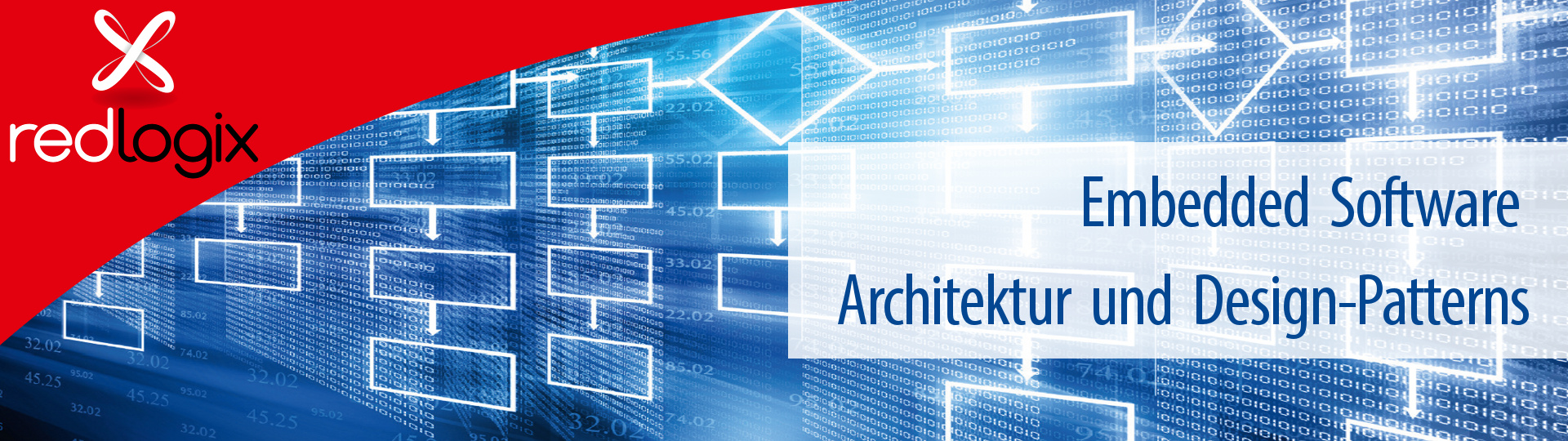 Illustration redlogix Schulung Embedded Architektur und Design Patterns